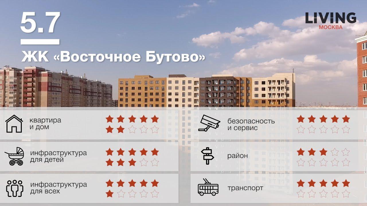жк калейдоскоп   Продажа квартир в Старой Купавне   купить .