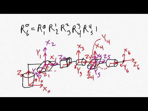 Robotics 1 U1 (Kinematics) S3 (Rotation Matrices) P4 (6-DoF Example and Error Checking)