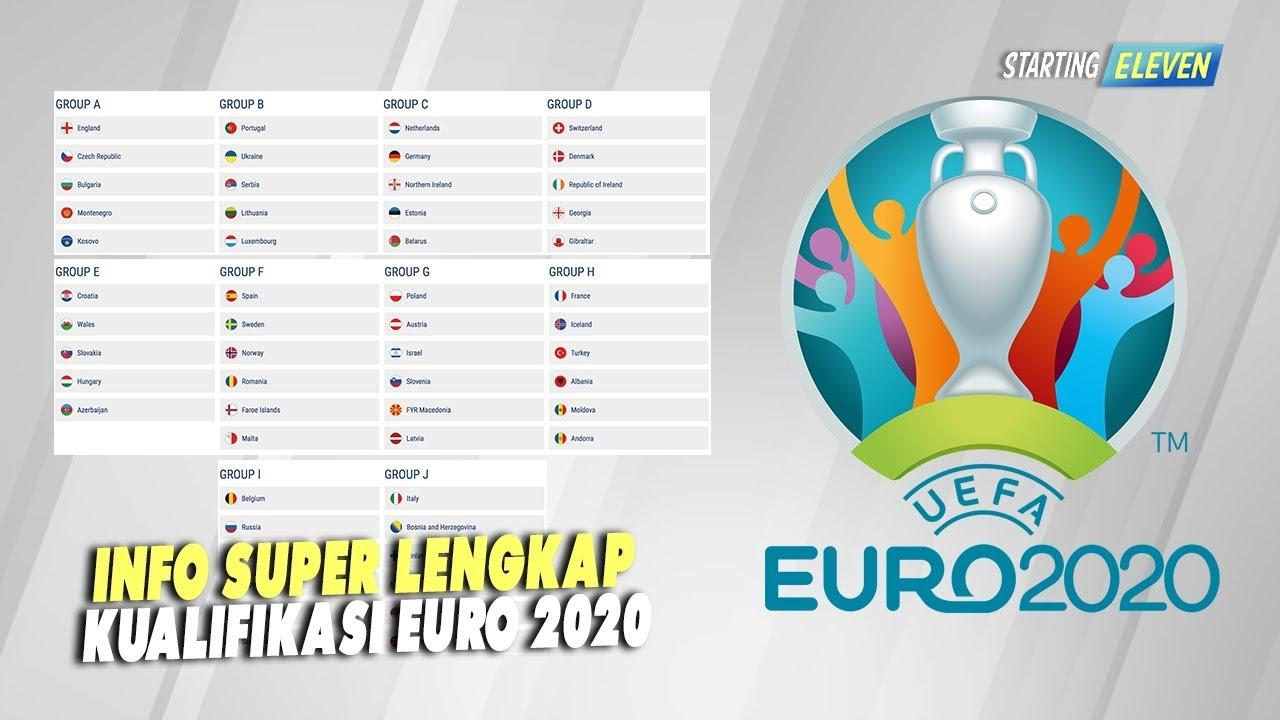 Image Result For Kualifikasi Euro