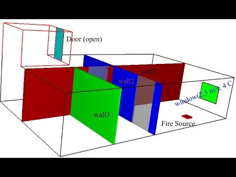 Fire simulation in office room using FDS software
