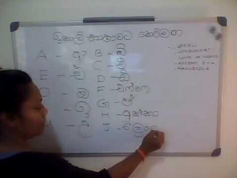 Italian language grammar in Sinhalese language Part 1