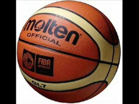 Top 10 Basketball Balls Youtube