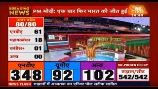 Election Result: जो बढ़त थी वो बरकरार रही और एमपी से हो गया कांग्रेस का सूपड़ा साफ !