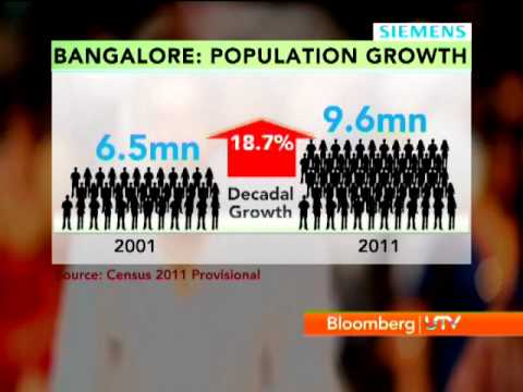 Cities of the Future: Bangalore - Part 1