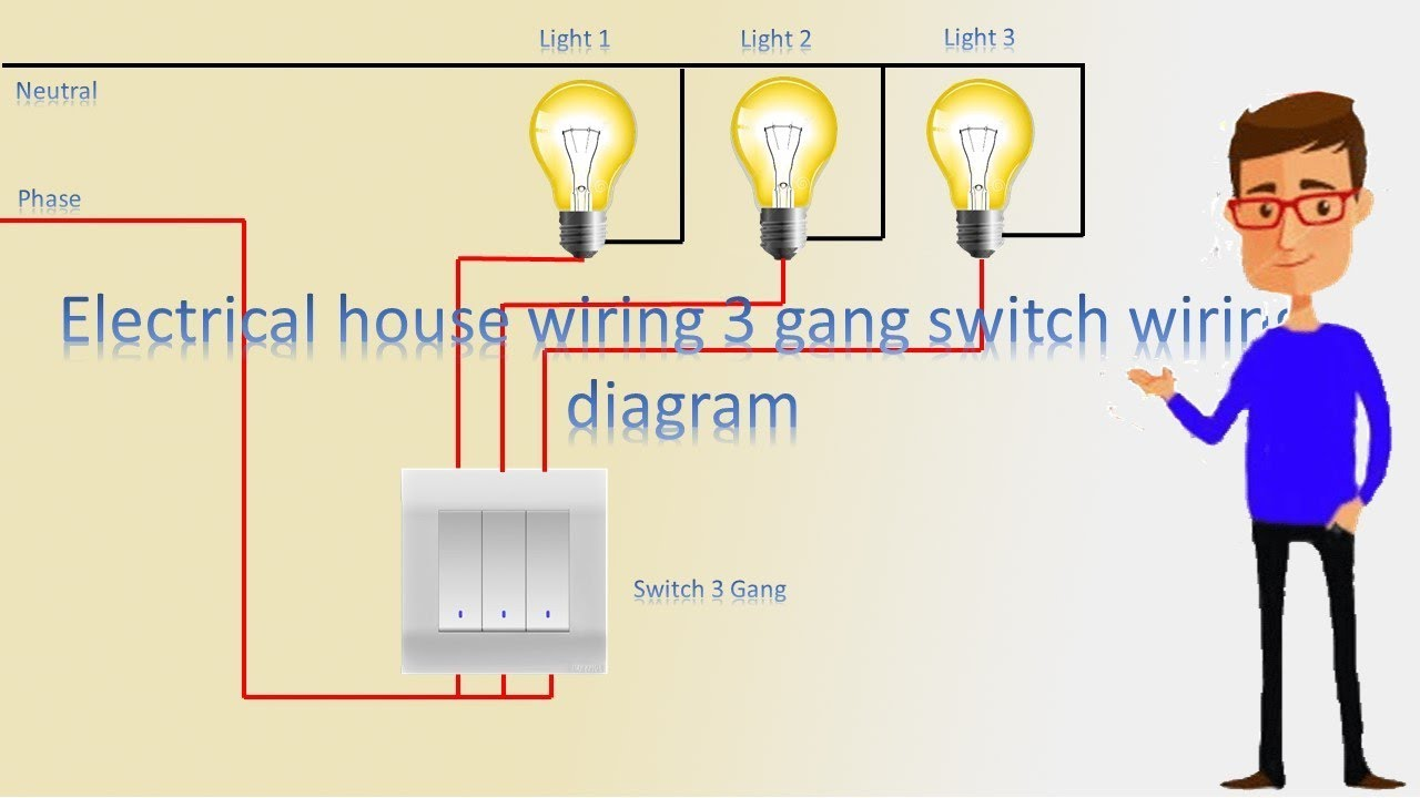 House wiring 3 gang switch wiring diagram | 3 gang switch | switch on