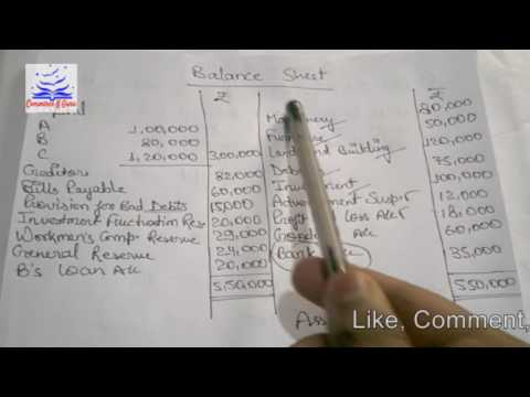 Class 12 Accounting - Realisation A/c - Dissolution of Partnership Firm