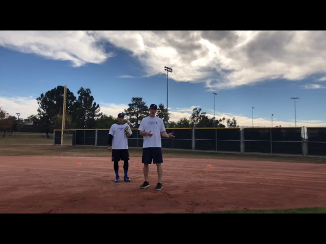 Infield Ground Balls Drill