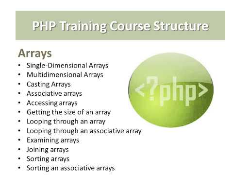 PHP & MySQL Training Institute, Courses, Classes in Ghaziabad