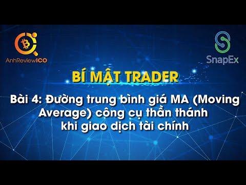 ĐƯỜNG TRUNG BÌNH ĐỘNG MA THẦN THÁNH KHI GIAO DỊCH TÀI CHÍNH - Bí mật Trader #4