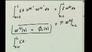 Module 2 Lecture 2 Finite Element Method