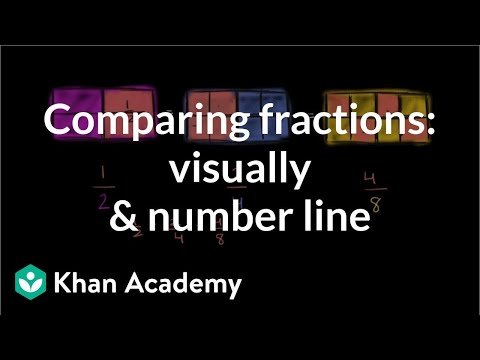 Comparing fractions visually and on number line | 3th grade | Khan Academy