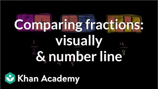 Comparing fractions visually and on number line