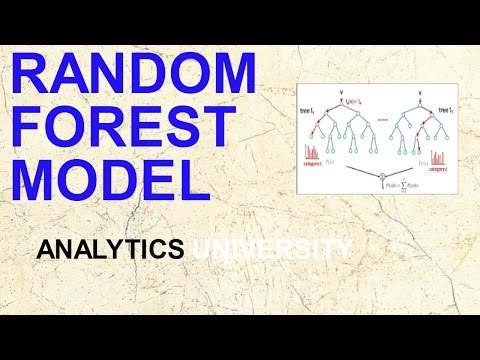 Random Forest Model Theory & Application using R | Bagging|Ensembling |Machine learning