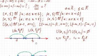 Математический анализ 9. Расширенная числовая прямая, бесконечность, отрезки, интервалы, окрестность