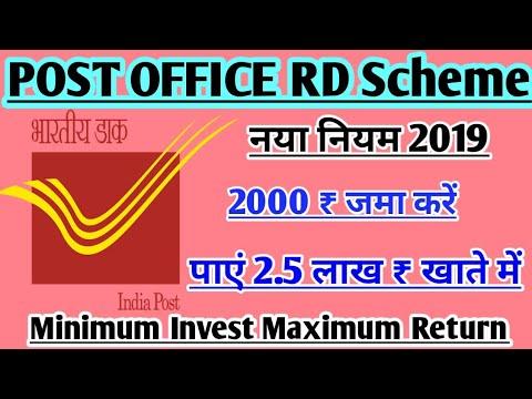 पोस्ट ऑफिस में मात्र ₹2000 की RD कराएं और पाएं ढाई लाख रुपए की नगद राशि ll सीधे खाते में ll