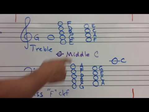 Pitch Lesson #2:  Bass Clef Pitches, Middle C, Ledger Lines