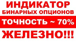 Индикатор для бинарных опционов Pere Tika правильная работа
