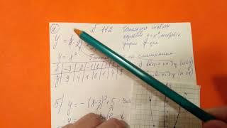 112 Алгебра 9 класс Используя шаблон параболы постройте график функции