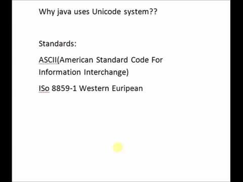 Unicode in Java
