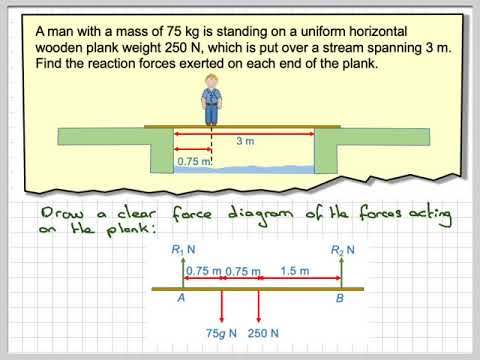 Finding reaction forces of the supports of a plank - YouTube