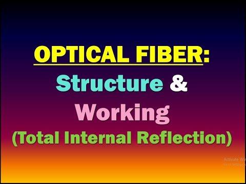 Optical Fiber Structure and Working Principle/Total Internal Reflection (TIR)/Optical Fibre Cable