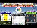 Hasil Liga Spanyol Tadi Malam | Real madrid vs Real Betis | Klasemen La Liga 2021 | Bola Tadi Malam
