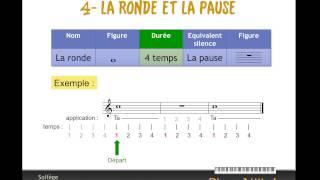 Apprendre le solfège - rythme  1a : comprendre.mp4