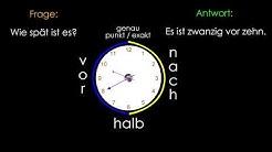 Deutsch: die Uhrzeit