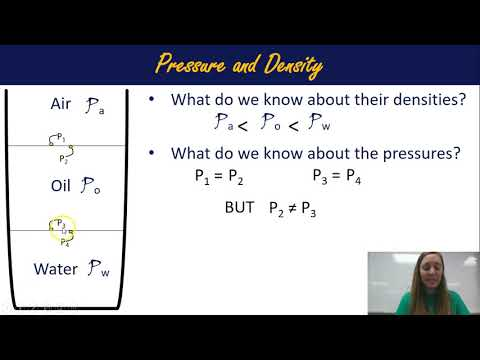 Integrated Science: Physics 2.1 Part 3