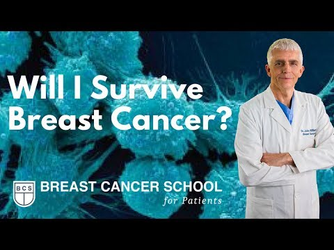 Will I Survive Breast Cancer? Learn About Your Risk