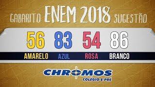 Gabarito ENEM 2018 CHROMOS - Prova Amarela: Questão 56 | Filosofia
