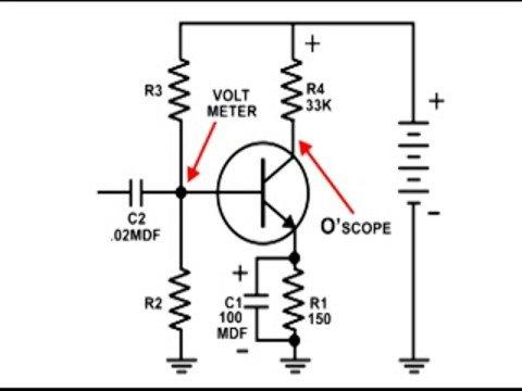 SSB modulation performance for CYBERNET's PTBM125A4X