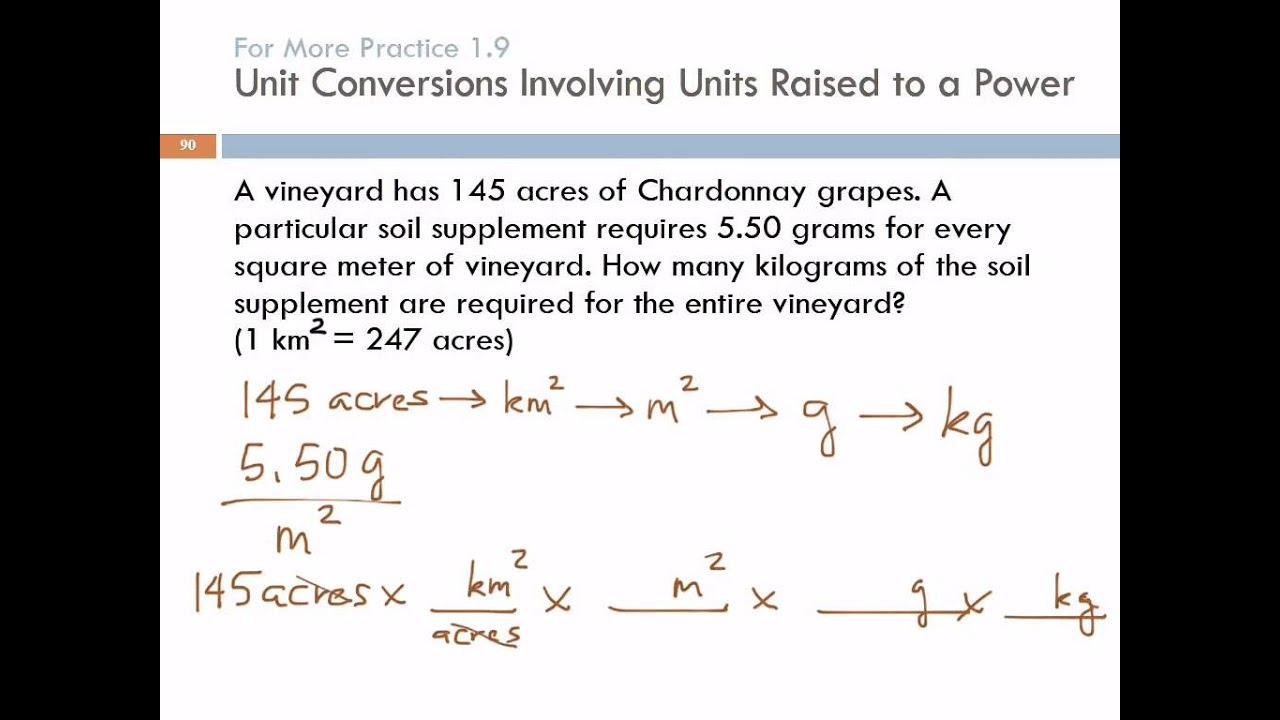 Unit Conversions Involving Units Raised To A Power