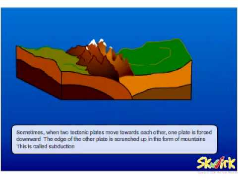 Mountain Formation Youtube