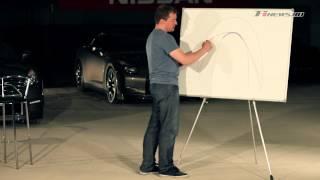 видеошкола управления автомобилем GT   Часть 5 Ключевые принципы прохождения поворотов