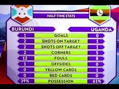 LIVE SOCCER : BURUNDI ( 1 - 0 ) UGANDA : CECAFA cup