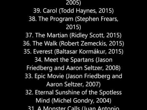 100 Greatest Christmas Films