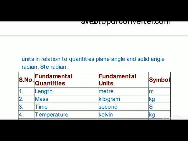 Fundamentals and Derived units