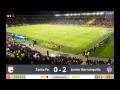 Ind. Santa Fé 0 x 2 Atlético Junior Barranquilla - Copa Sul Americana 2018