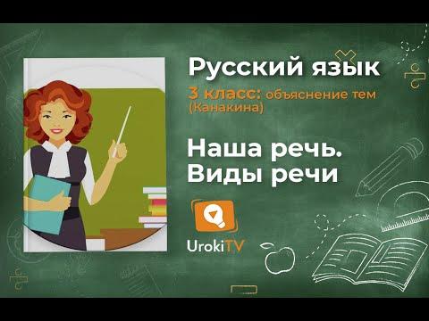Видеоурок по русскому языку 3 класс виды речи