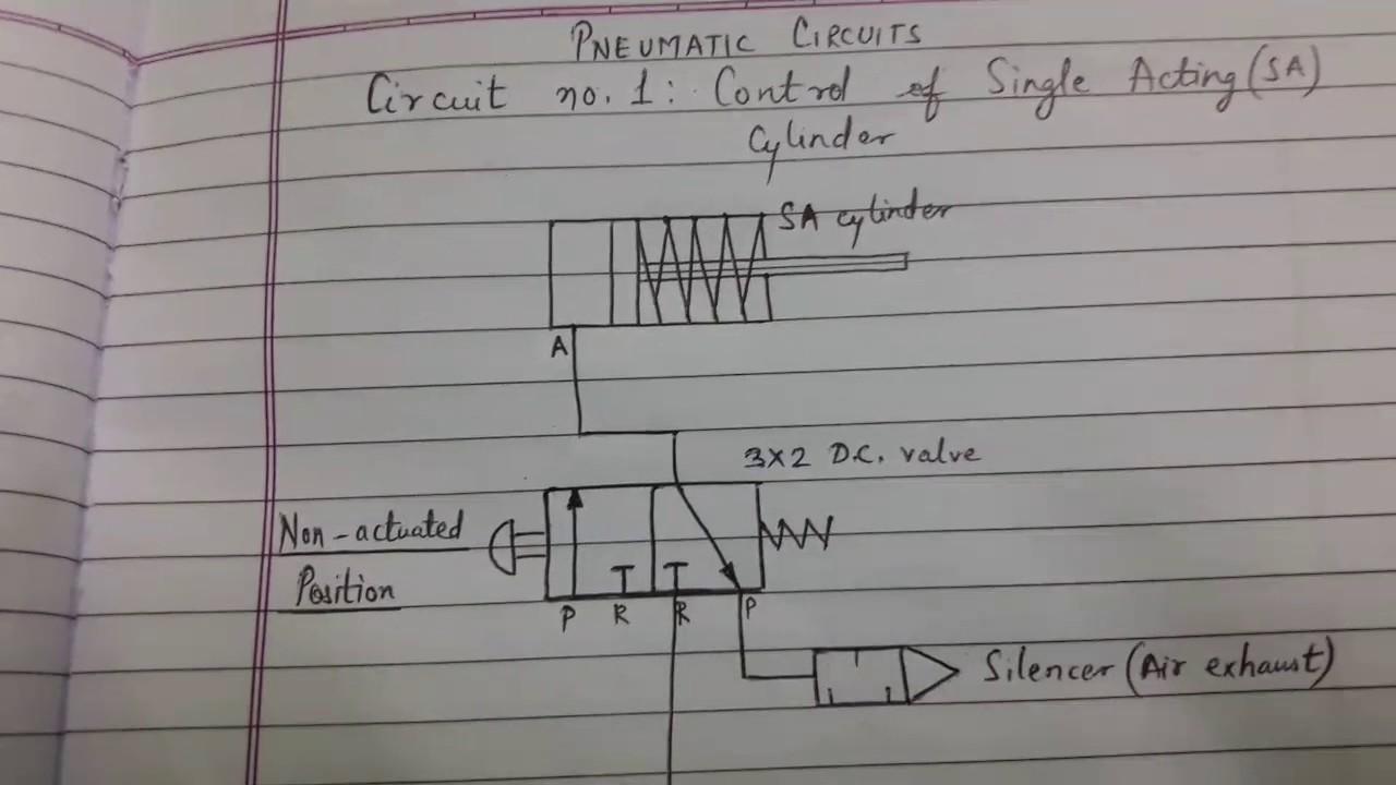 air cylinder schematic pneumatic circuit  circuit no 1  control of single acting  pneumatic circuit  circuit no 1