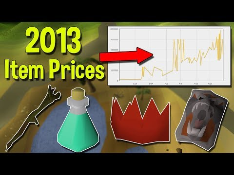 Looking Back at Item Prices From the OSRS Release! (2013)