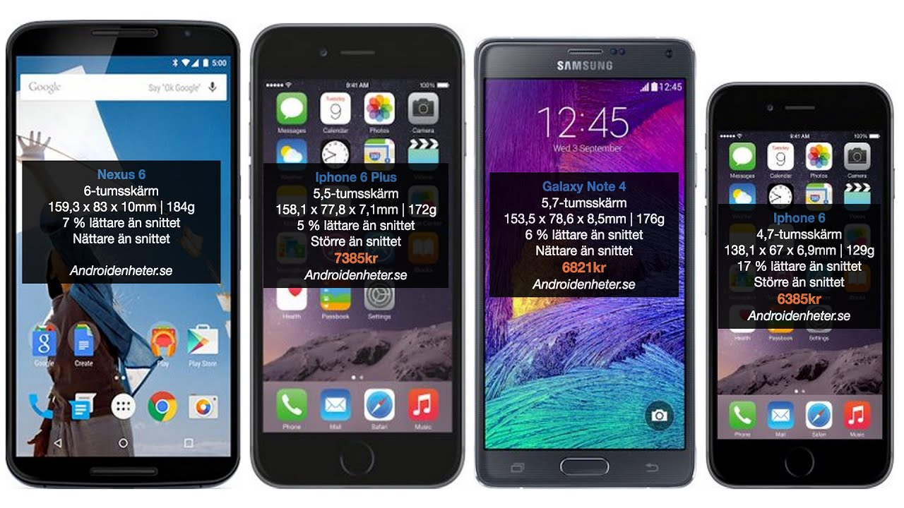 samsung galaxy size compared to iphone