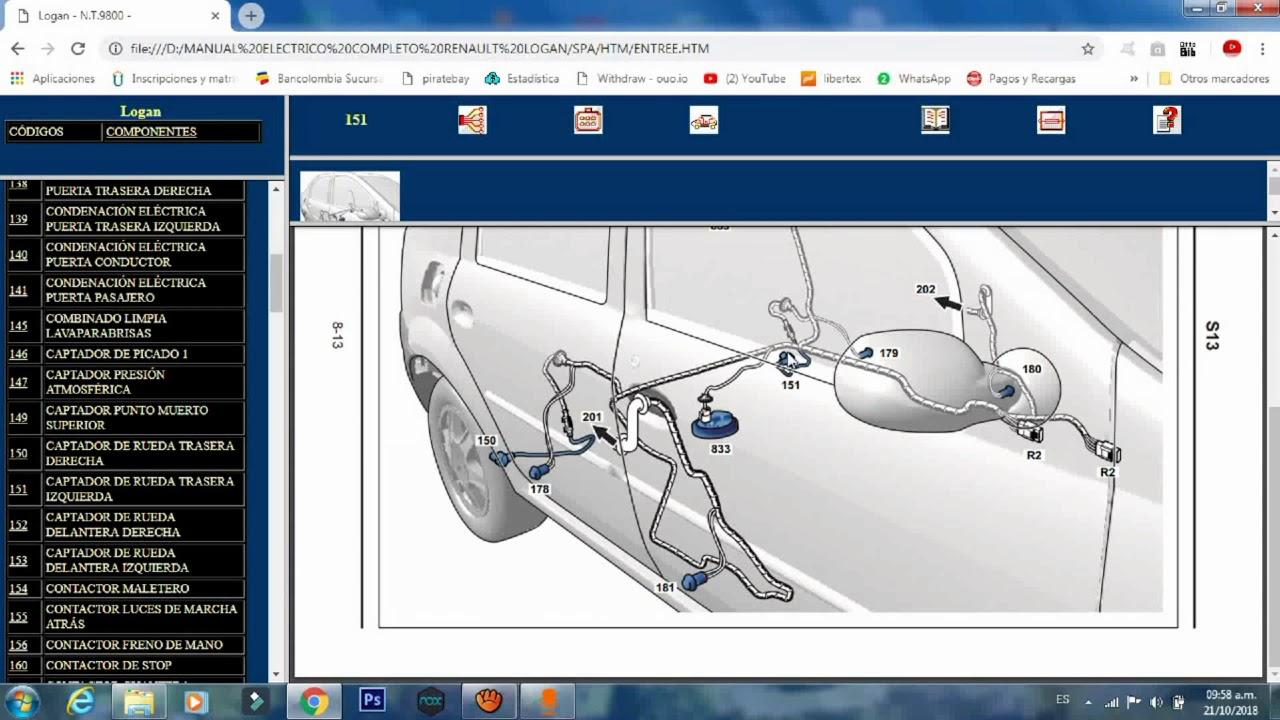 Diagrama Electrico Logan  Aprio - Manual Electrico Renault Logan