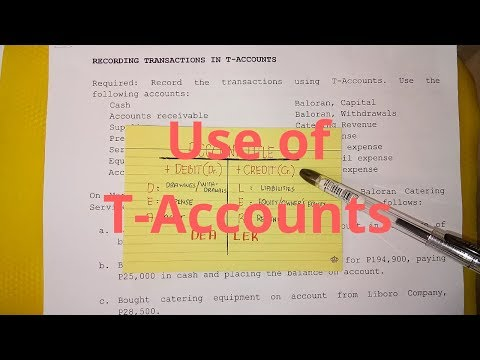 Basic Accounting- Recording Transactions In T-Accounts