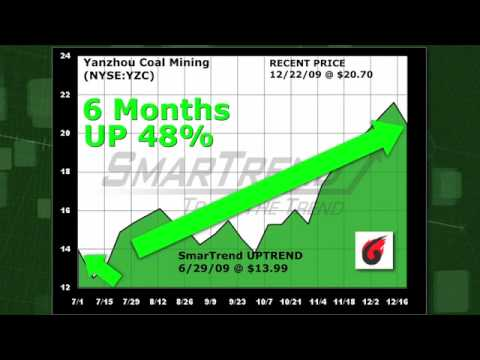 Yanzhou Coal Mining YZC (NYSE:YZC) Stock Trading Idea 48% Return in 6 Months