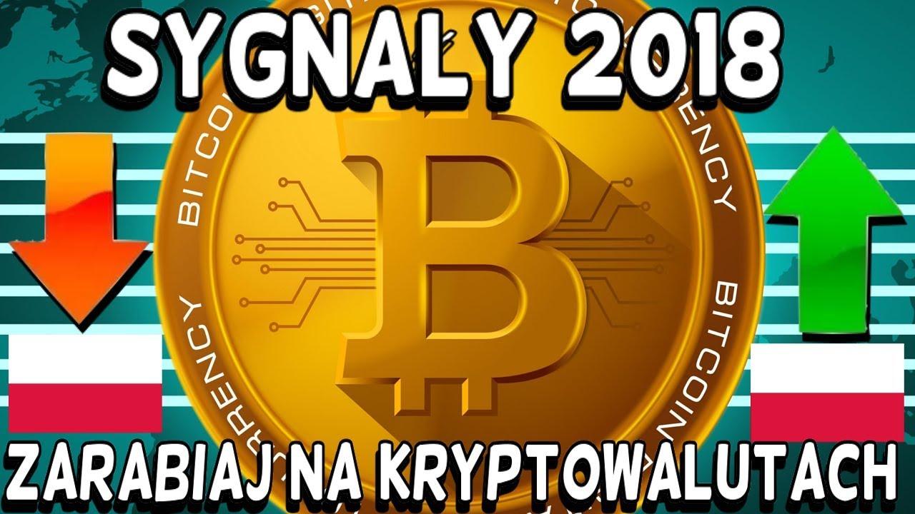 Bot dla handlu kryptowalutami