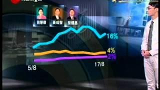 2012 08 18 新界東立法會選舉民調分析