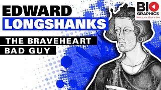 Edward Longshanks: The Braveheart Bad Guy