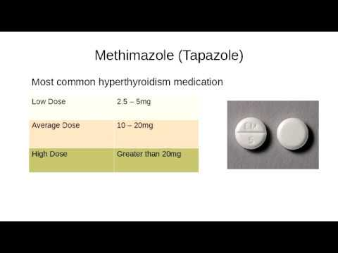 Graves Disease Medications & Supplements - What Patientes Need to Know